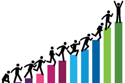 Small Business Management and StartUp Training Course Achievement in milestones