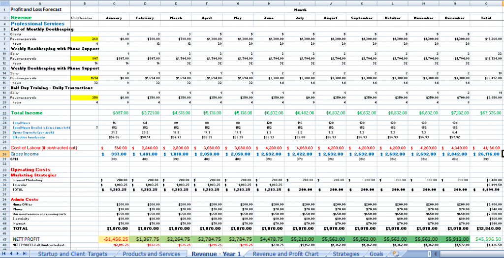 Spreadsheet Business Plan with Sales Forecast for Starting a Bookkeeping Business