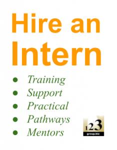 Cheap bookkeeping, cheap digital marketing, hire an intern, get HR support - 123 Group Pty Ltd