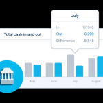 Xero bankfeeds for easy bank reconciliation and reporting - Ultimate Xero Online Training Courses and Support for $25pw - 123 Group