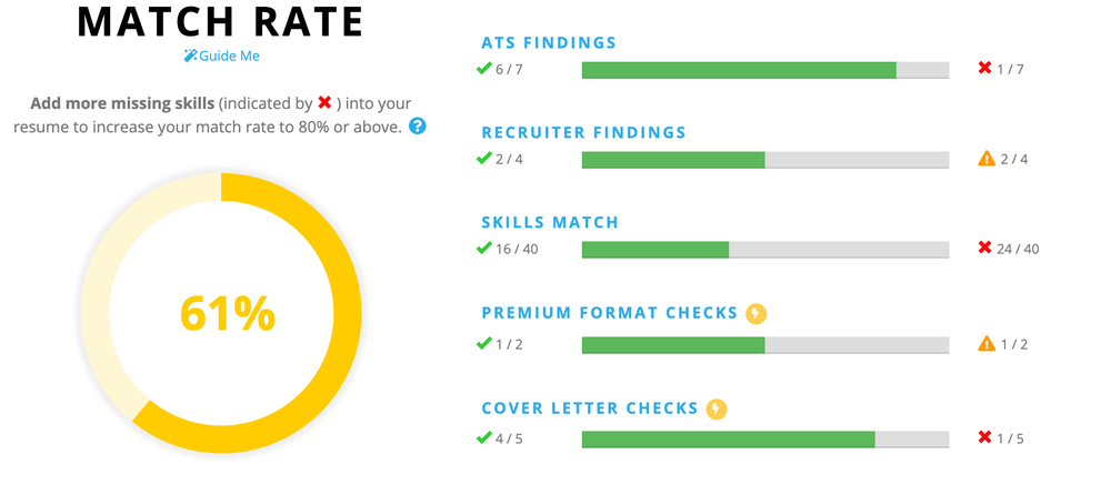How accounting job seekers beat employers ATS's with their winning resume